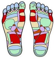 Latham Podiatrist | Latham Conditions | NY | Capital Foot Specialists |